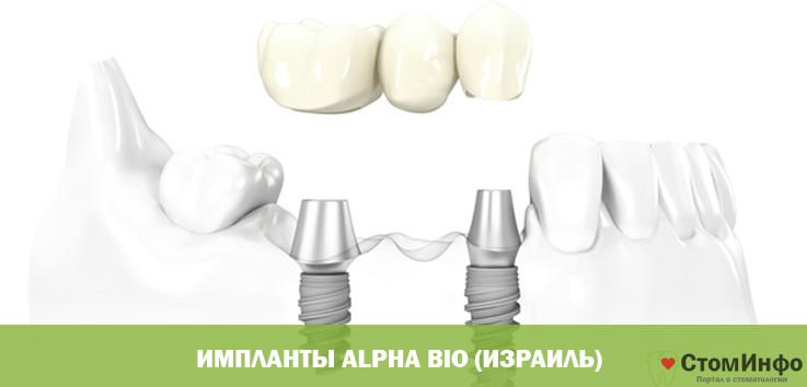 Импланты Alpha Bio (Израиль)