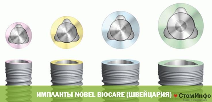 Импланты Nobel Biocare (Швейцария)
